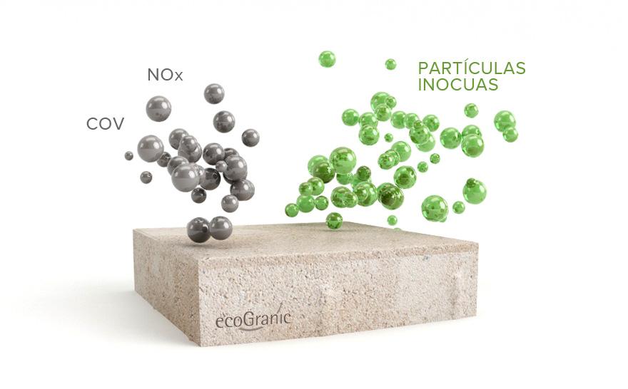 Representación de la forma de funcionamiento del pavimento EcoGranic